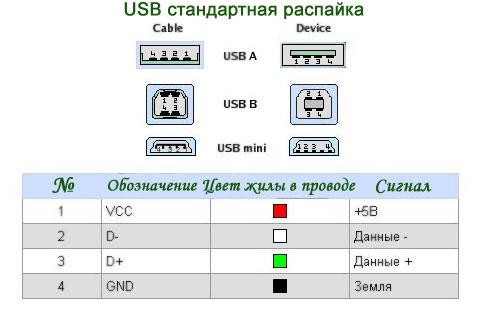 Usb to com port схема